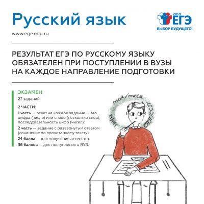 1-Russkiy_yazyk-2019