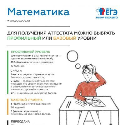 2-matematika-2019